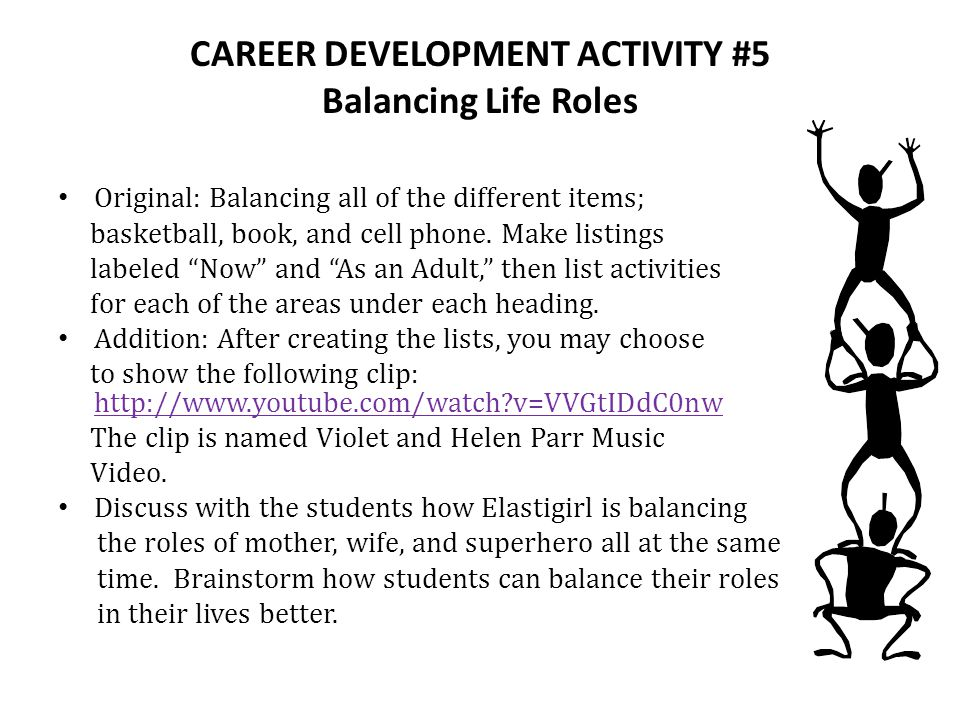 CAREER DEVELOPMENT ACTIVITY #5 Balancing Life Roles Original: Balancing all of the different items; basketball, book, and cell phone.