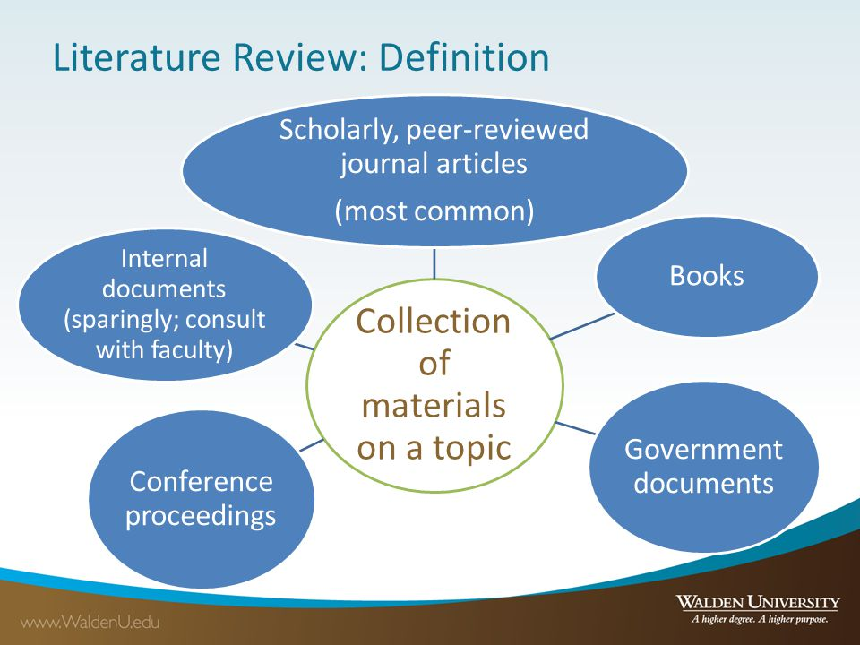 Literature Review: Definition Collection of materials on a topic Scholarly, peer-reviewed journal articles (most common) Books Government documents Co