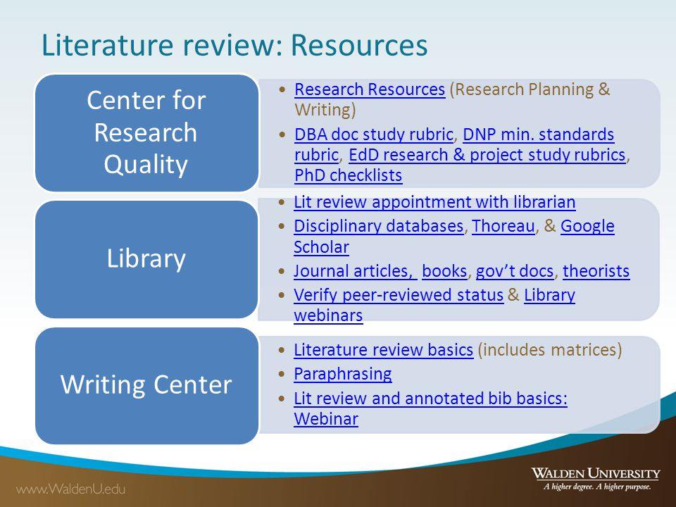Literature Review: Purpose Provide clear background of your topic and focus Update colleagues on state of field Demonstrate your credibility as a researcher