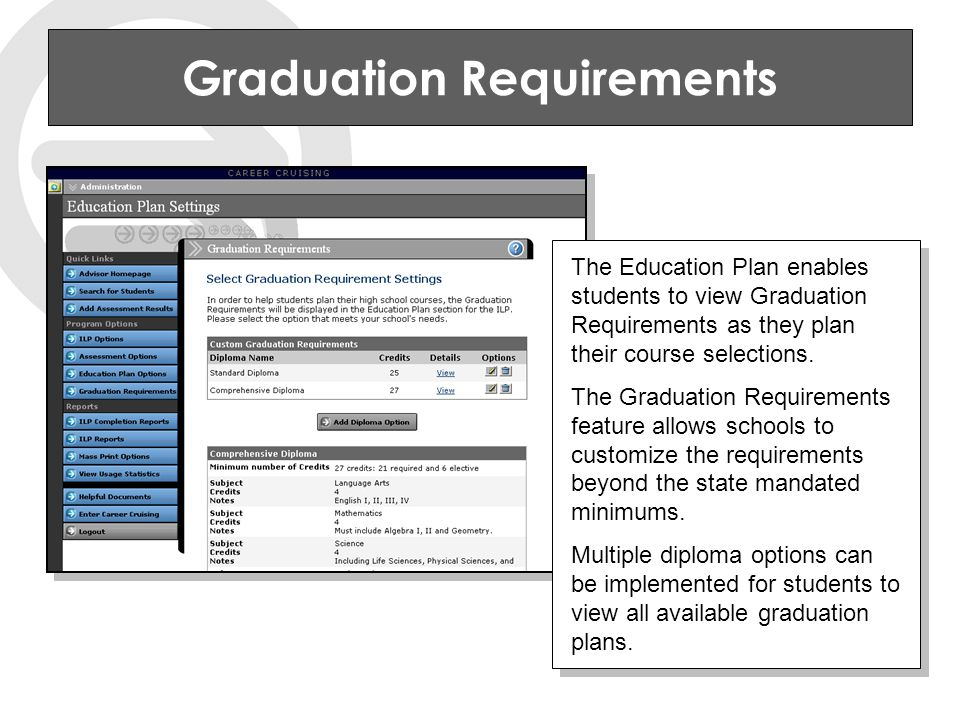 Graduation Requirements The Education Plan enables students to view Graduation Requirements as they plan their course selections.