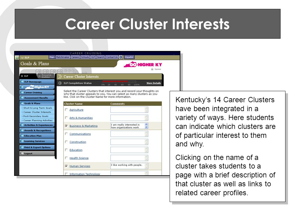 Career Cluster Interests Kentucky's 14 Career Clusters have been integrated in a variety of ways.