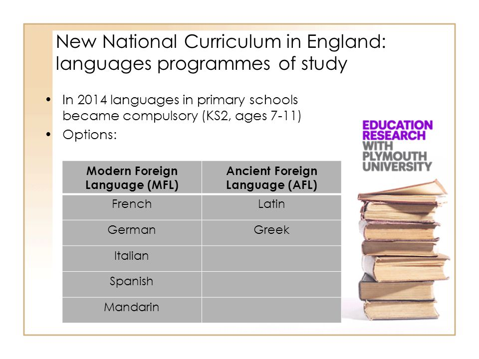 In 2014 languages in primary schools became compulsory (KS2, ages 7-11) Options: New National Curriculum in England: languages programmes of study Mod