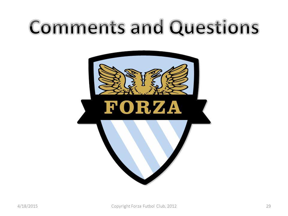 4/18/2015Copyright Forza Futbol Club, 201229