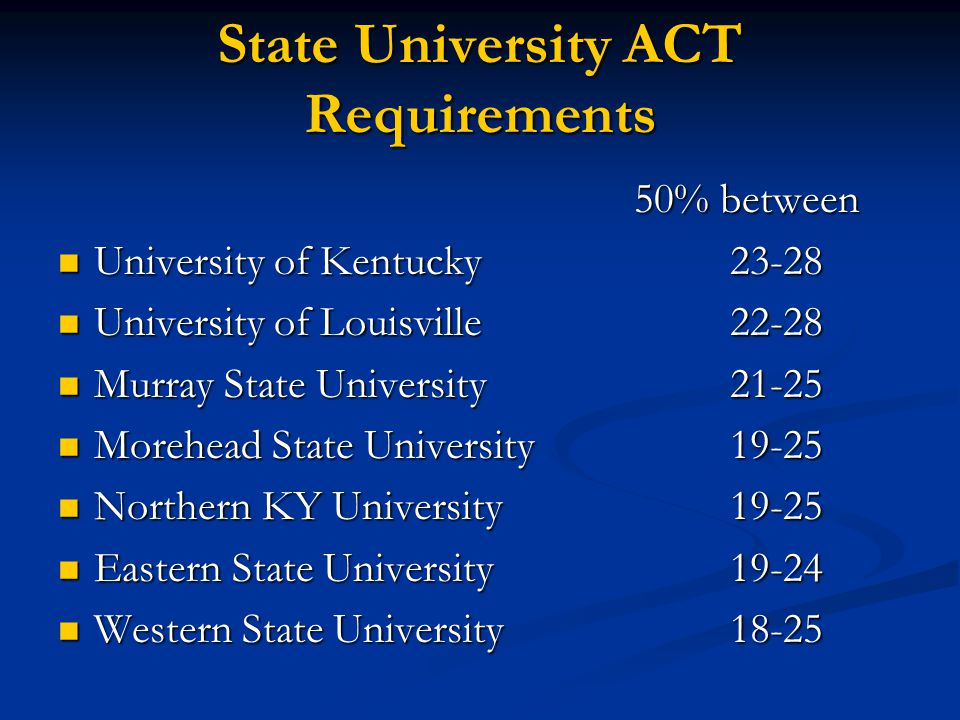 State University ACT Requirements 50% between University of Kentucky23-28 University of Kentucky23-28 University of Louisville22-28 University of Louisville22-28 Murray State University 21-25 Murray State University 21-25 Morehead State University 19-25 Morehead State University 19-25 Northern KY University19-25 Northern KY University19-25 Eastern State University 19-24 Eastern State University 19-24 Western State University 18-25 Western State University 18-25