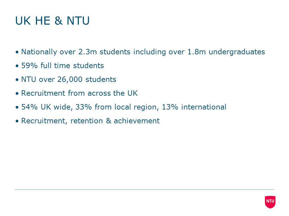 UK HE & NTU Nationally over 2.3m students including over 1.8m undergraduates 59% full time students NTU over 26,000 students Recruitment from across the UK 54% UK wide, 33% from local region, 13% international Recruitment, retention & achievement