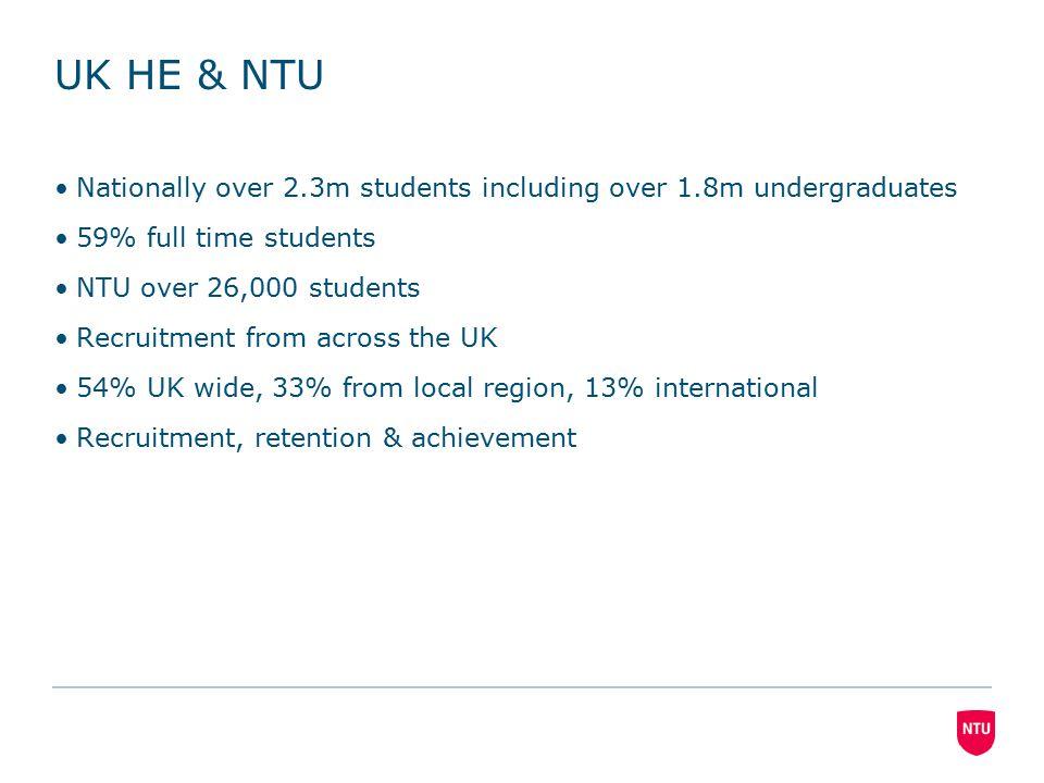 Informative Promoting university services