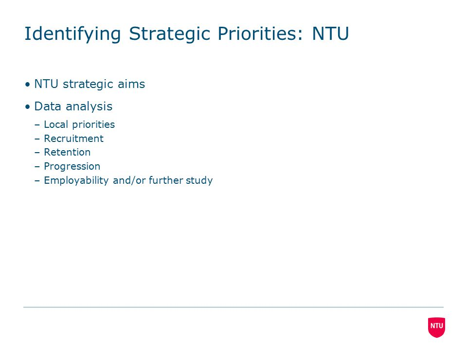 Identifying Strategic Priorities: NTU NTU strategic aims Data analysis –Local priorities –Recruitment –Retention –Progression –Employability and/or further study
