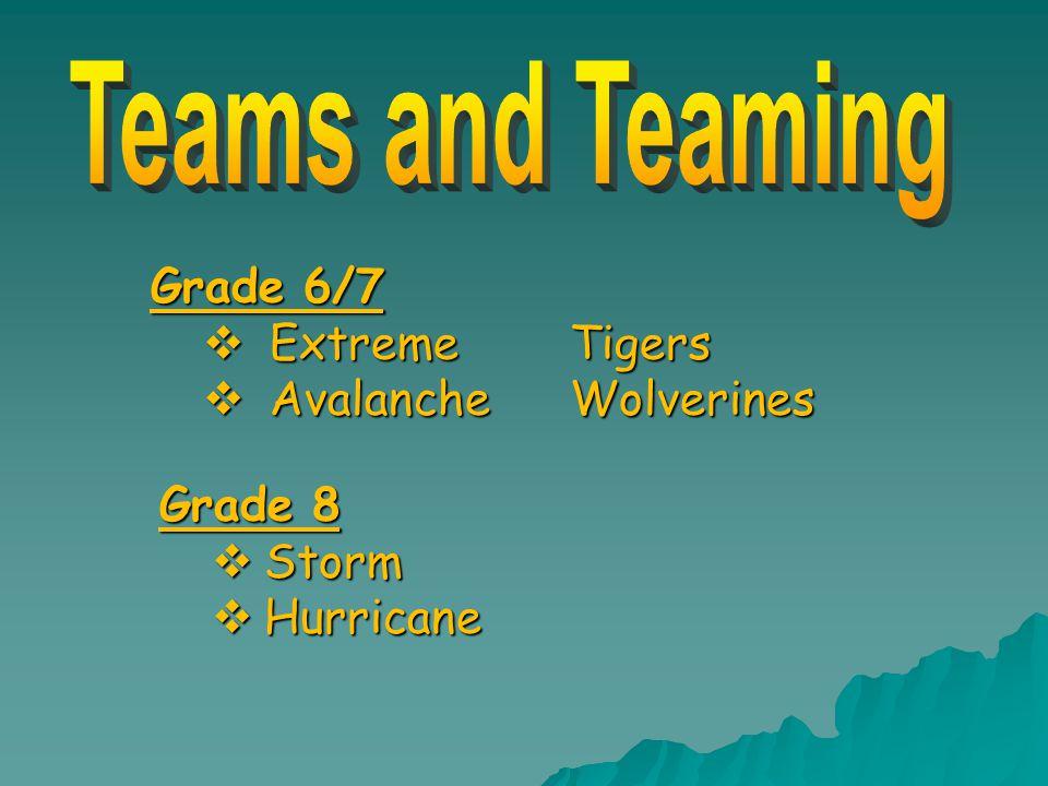 Grade 6/7  ExtremeTigers  AvalancheWolverines Grade 8  Storm  Hurricane