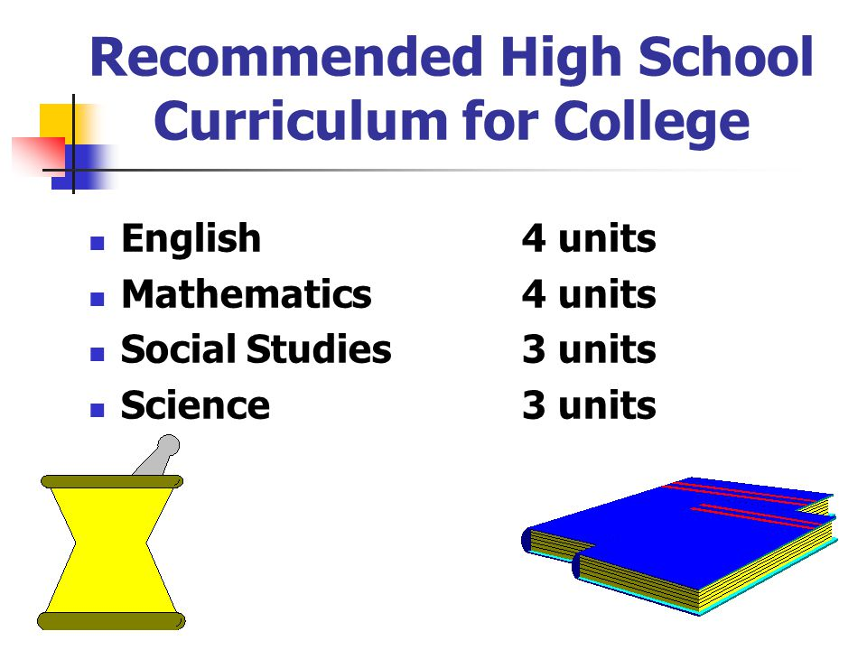 Recommended High School Curriculum for College English4 units Mathematics4 units Social Studies3 units Science3 units