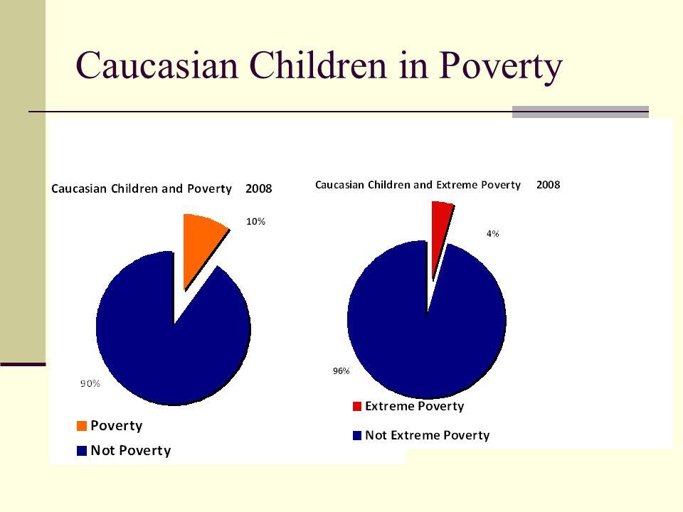 Caucasian Children in Poverty