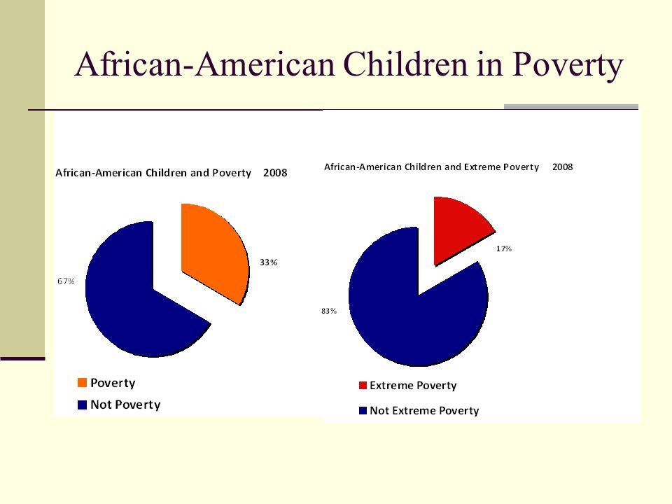 Latino Children in Poverty