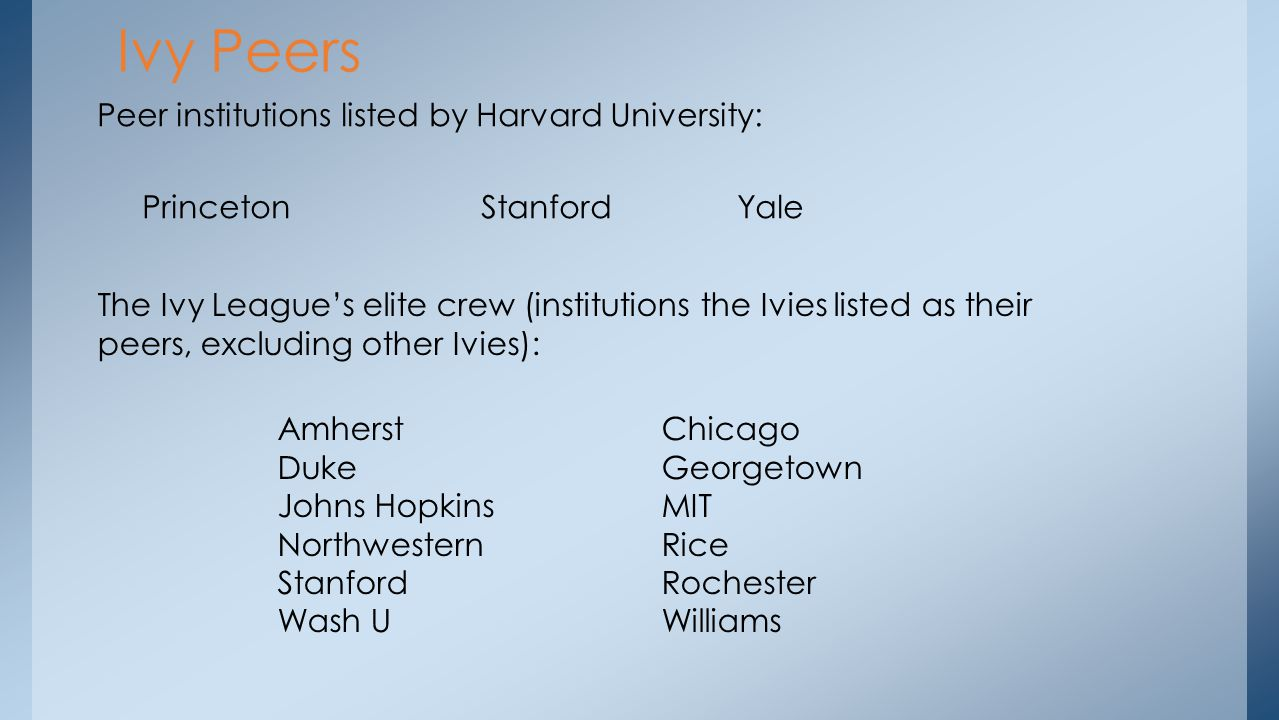 Peer institutions listed by Harvard University: PrincetonStanfordYale Ivy Peers The Ivy League's elite crew (institutions the Ivies listed as their peers, excluding other Ivies): Amherst Chicago Duke Georgetown Johns Hopkins MIT Northwestern Rice Stanford Rochester Wash UWilliams