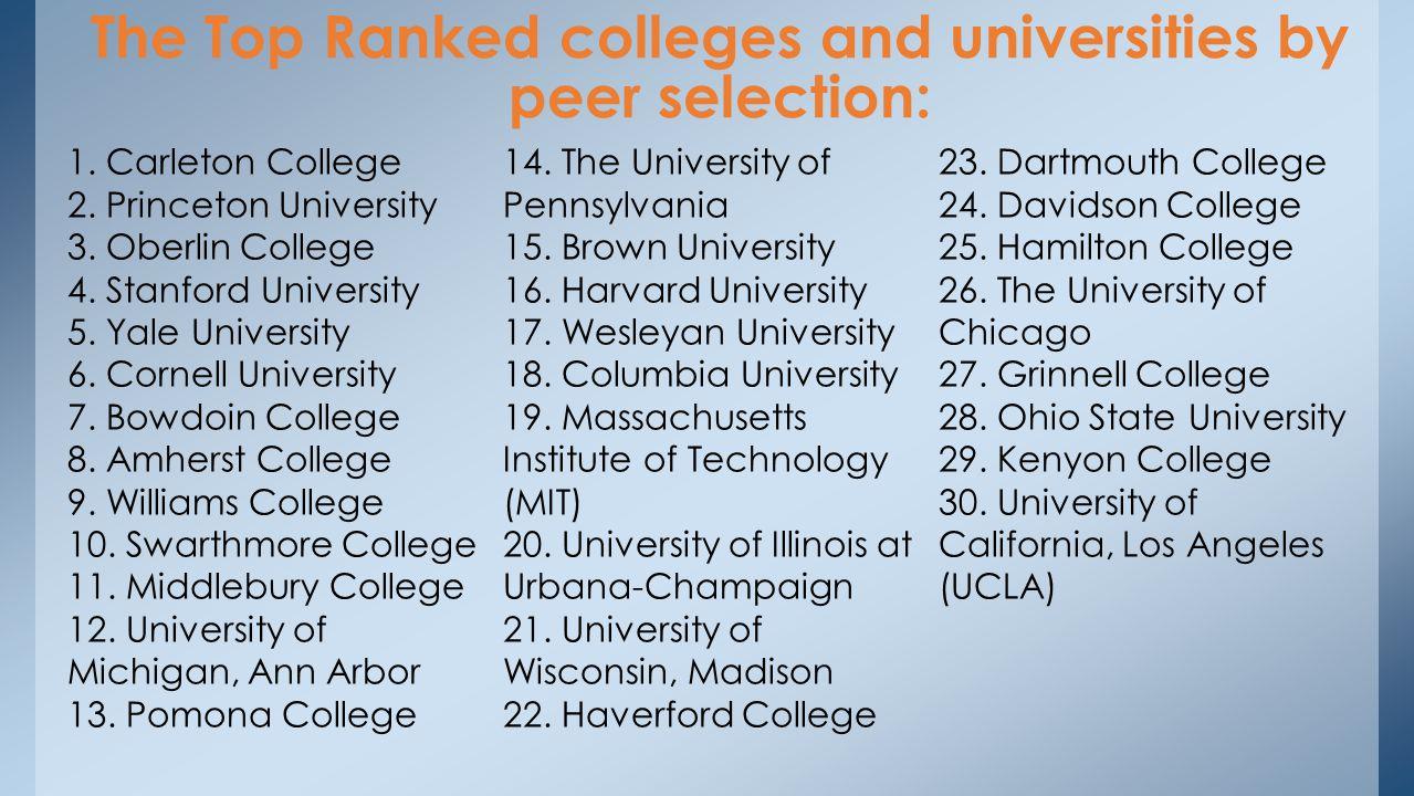 1. Carleton College 2. Princeton University 3. Oberlin College 4.