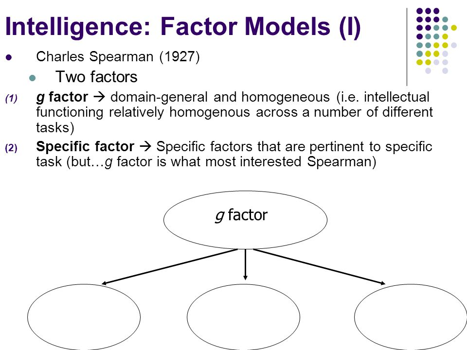 Intelligence: Socioeconomic status (II) SES influences learning in at 3 ways Note: The below describes group differences; individuals within a group vary widely High SES (>160,000)Low SES (<25,000) Basic needs & experiences - Well nourished, stable homes -Access to ed.