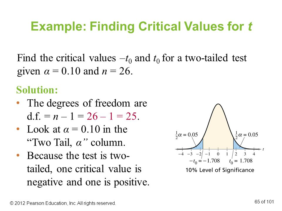 Example: Finding Critical Values for t Find the critical values –t 0 and t 0 for a two-tailed test given α = 0.10 and n = 26.