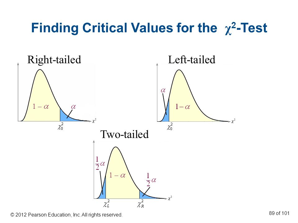Finding Critical Values for the χ 2 -Test © 2012 Pearson Education, Inc.
