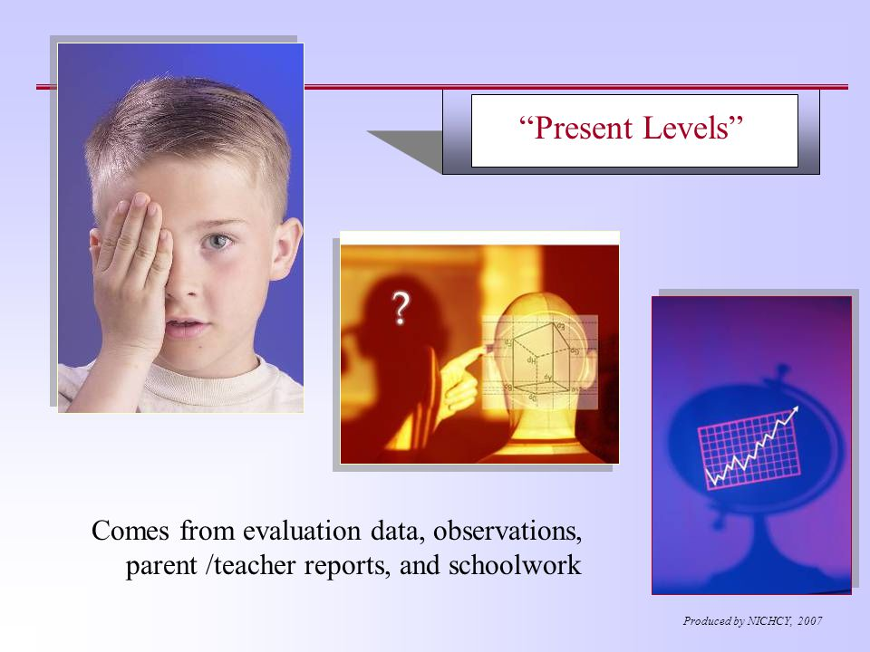 Present Levels Comes from evaluation data, observations, parent /teacher reports, and schoolwork Produced by NICHCY, 2007