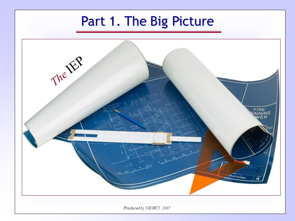 Part 1. The Big Picture Before the IEPAfter the IEP The IEP Produced by NICHCY, 2007