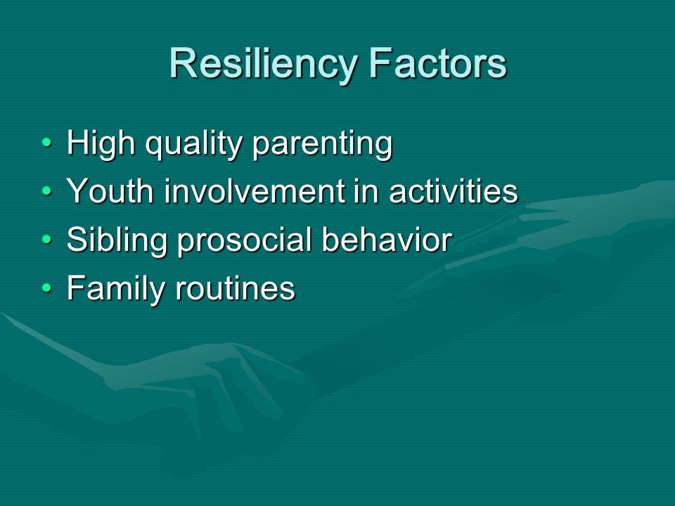 Parenting and Older Sibling Behaviors Predicting Conduct Problems Gene Brody, University of Georgia Frederick Gibbons, Meg Gerrard Iowa State University
