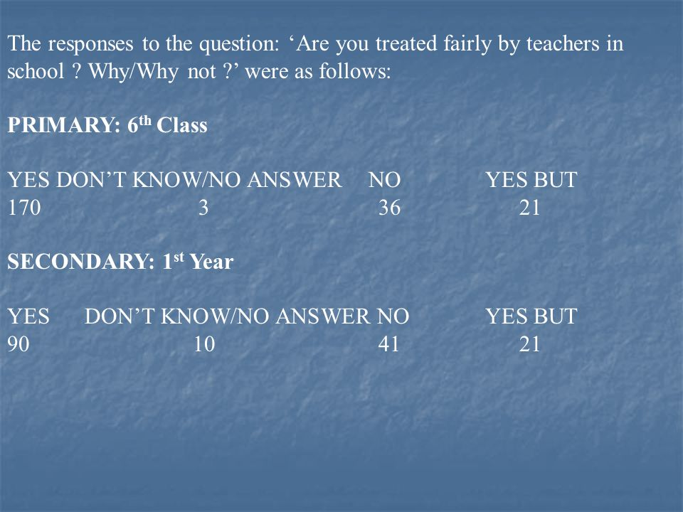 The responses to the question: 'Are you treated fairly by teachers in school .