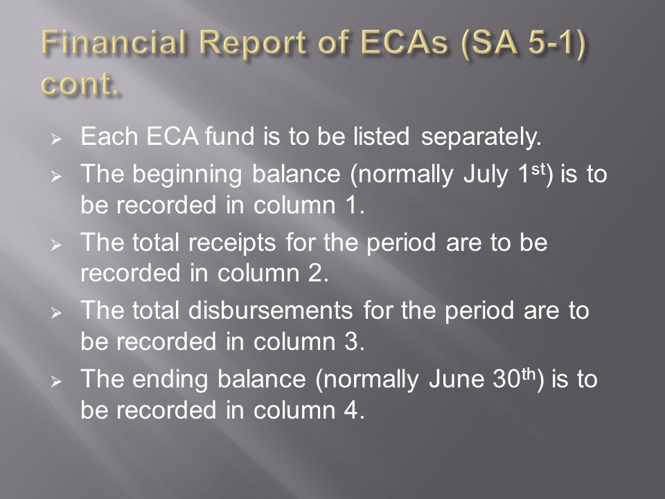  Each ECA fund is to be listed separately.
