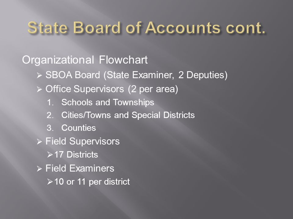 Organizational Flowchart  SBOA Board (State Examiner, 2 Deputies)  Office Supervisors (2 per area) 1.
