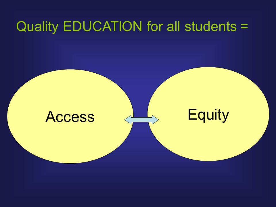 Access Equity Quality EDUCATION for all students =
