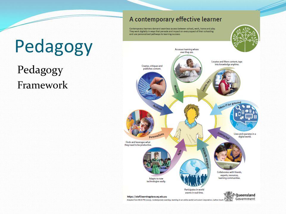 Pedagogy Framework