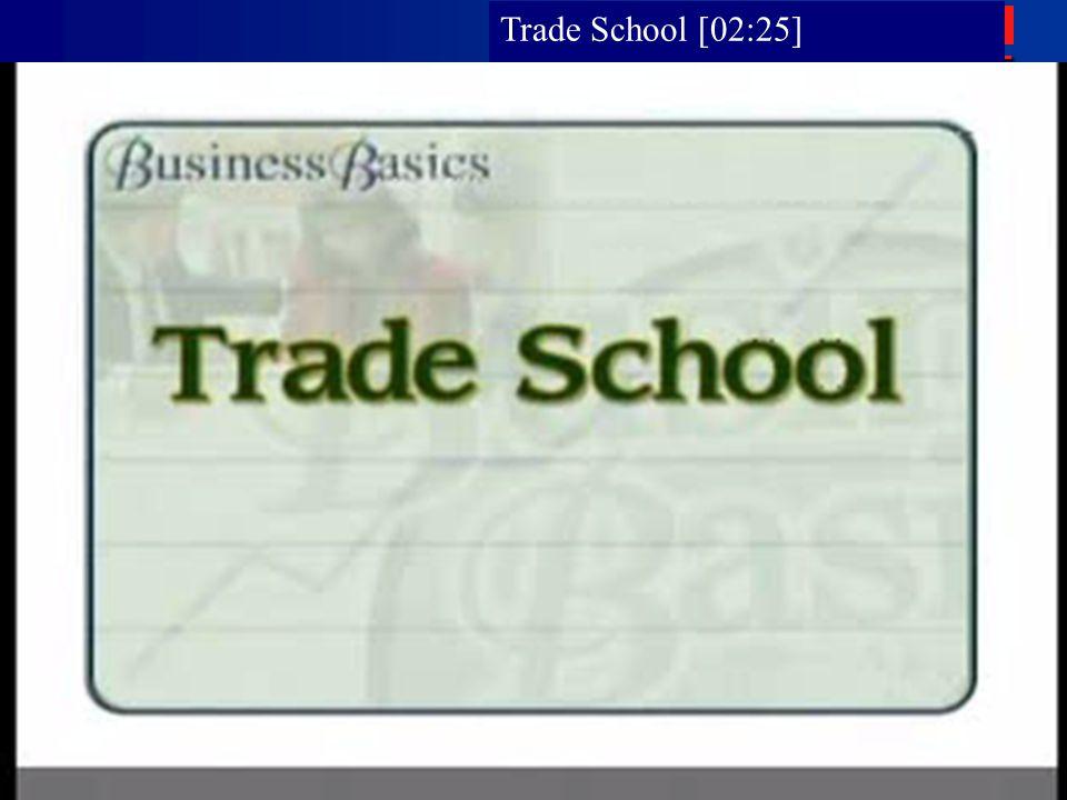CIVICS IN PRACTICE HOLT HOLT, RINEHART AND WINSTON7 Trade School [02:25]
