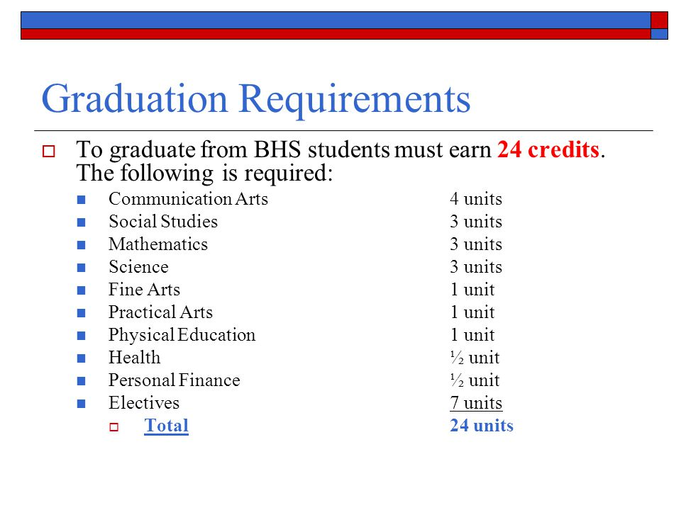 Graduation Requirements  To graduate from BHS students must earn 24 credits. The following is required: Communication Arts4 units Social Studies3 uni