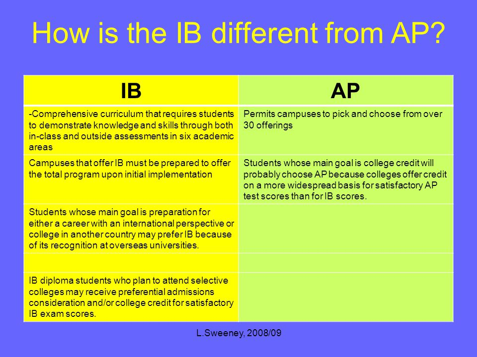 L.Sweeney, 2008/09 Advanced Placement International Baccalaureate AP / IB Courses are recognized as a powerful tools for increasing academic rigor, improving teacher quality, and creating a culture of excellence in high schools Increase equity