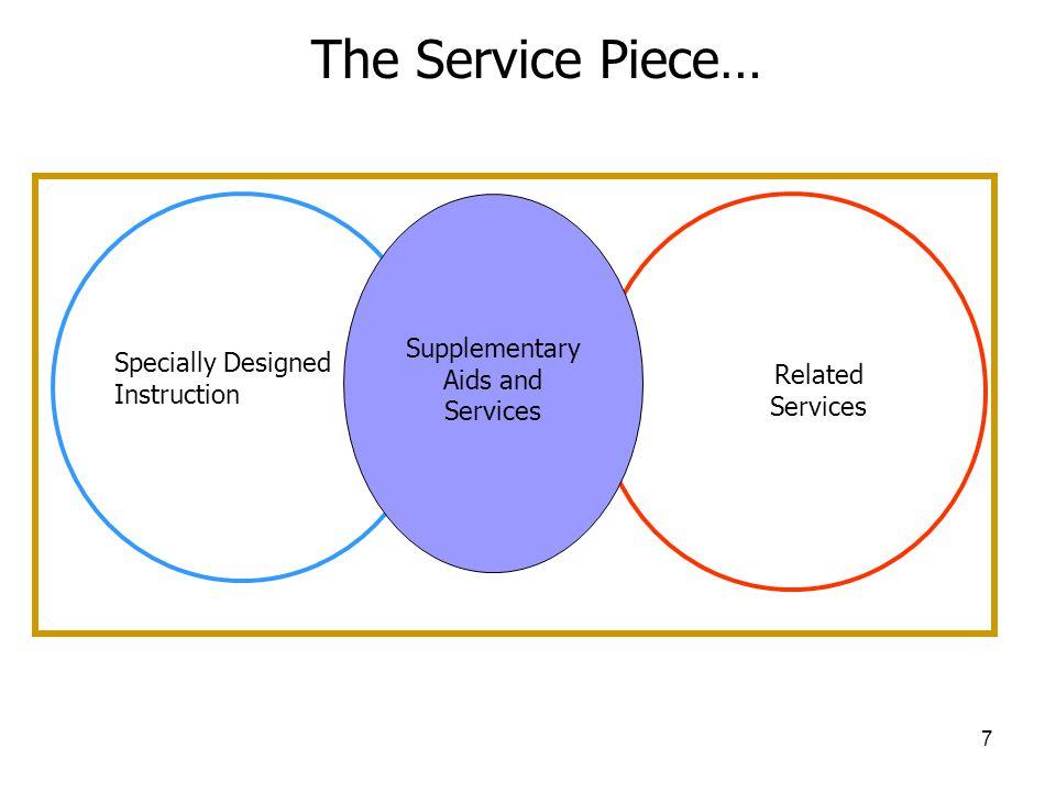 Why use the SaS Toolkit.