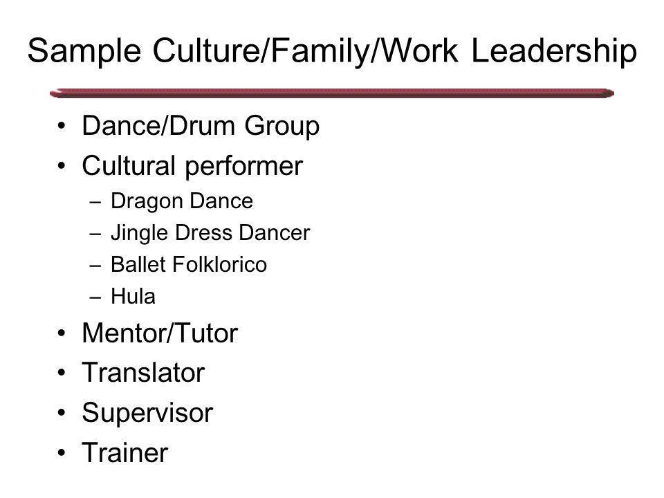 Leadership Example D. Leadership 18.