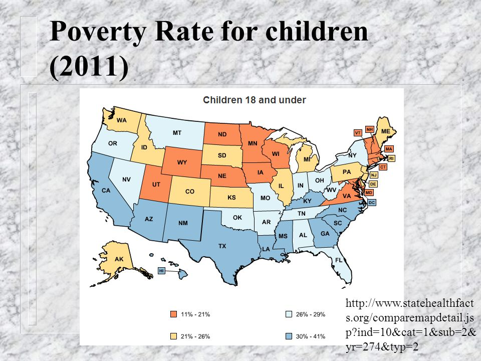 Consequences of poverty n Worse health, lower cognitive functioning – Most consistent finding is for lower academic achievement n Depends on persistence, depth, and age – Longer, deeper poverty at early age is the worst