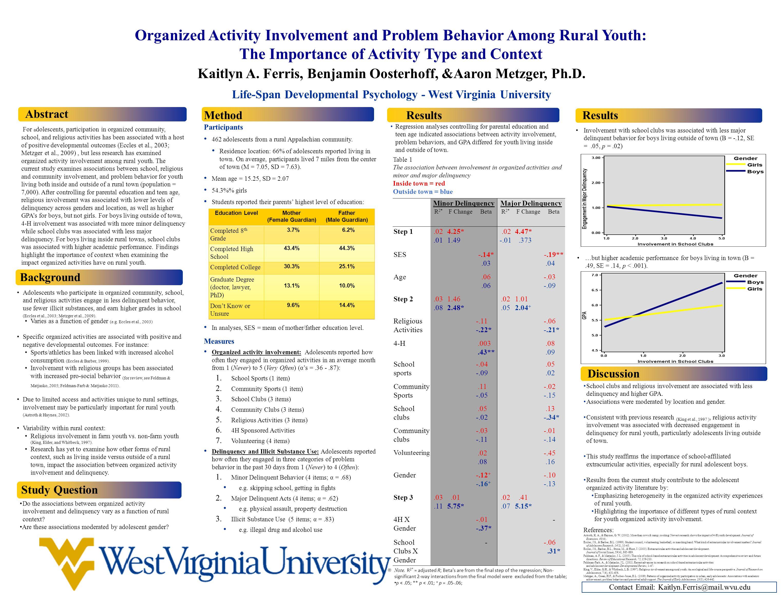 Kaitlyn A. Ferris, Benjamin Oosterhoff, &Aaron Metzger, Ph.D. Abstract Method Background Life-Span Developmental Psychology - West Virginia University