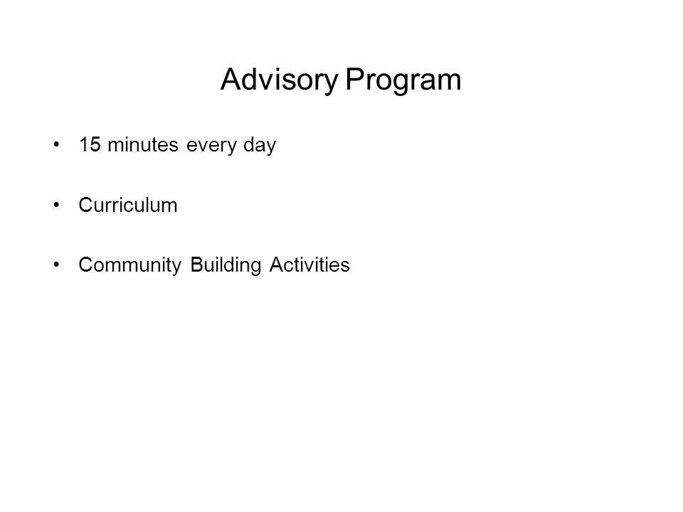 Advisory Program 15 minutes every day Curriculum Community Building Activities