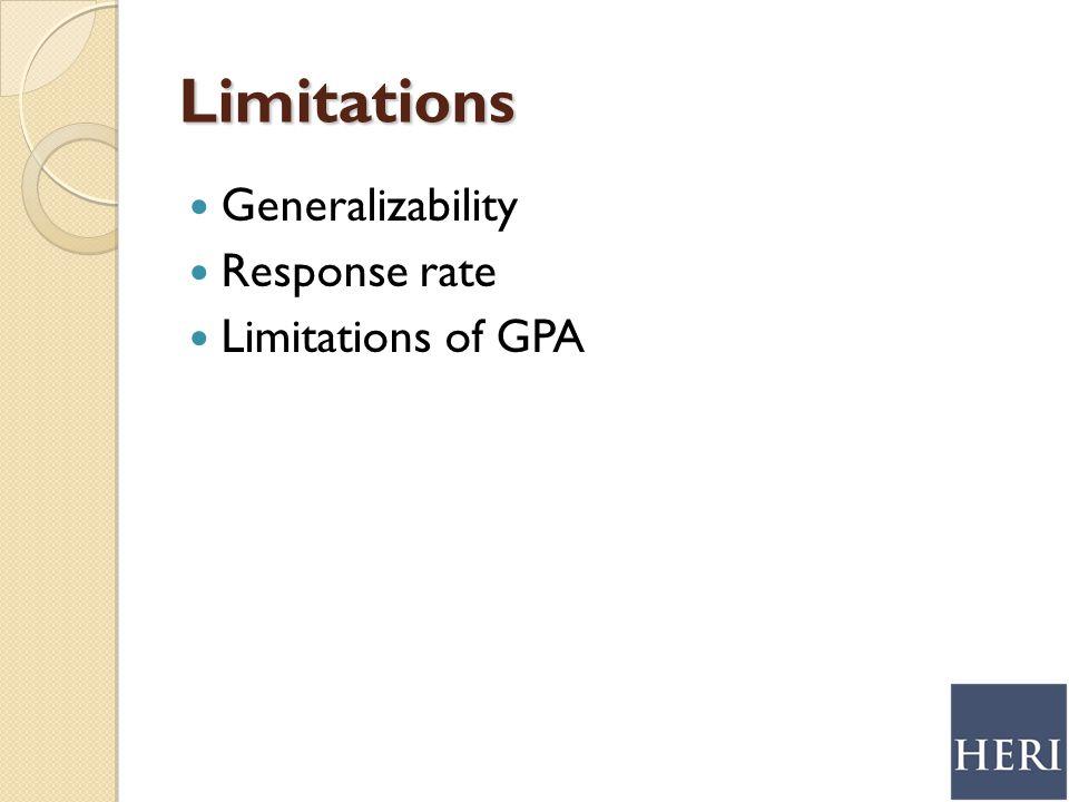 Limitations Generalizability Response rate Limitations of GPA