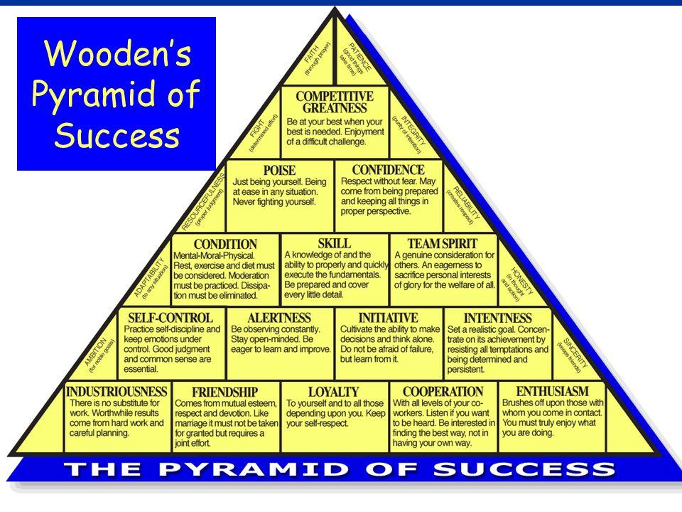 Region 10 (Davidson, 2004) # 15 Wooden's Pyramid of Success