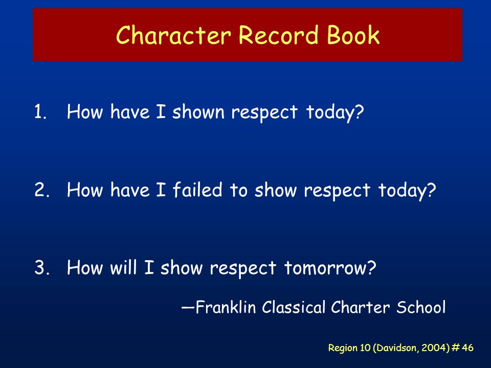 Region 10 (Davidson, 2004) # 46 Character Record Book 1.How have I shown respect today.
