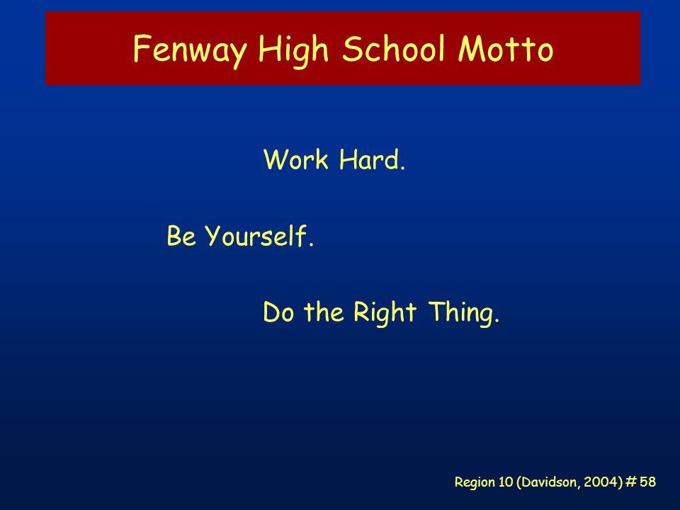 Region 10 (Davidson, 2004) # 58 Fenway High School Motto Work Hard.