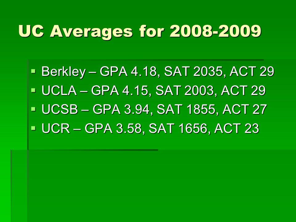 UC Averages for 2008-2009  Berkley – GPA 4.18, SAT 2035, ACT 29  UCLA – GPA 4.15, SAT 2003, ACT 29  UCSB – GPA 3.94, SAT 1855, ACT 27  UCR – GPA 3.58, SAT 1656, ACT 23