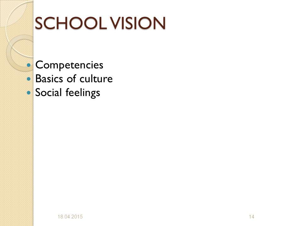 Competencies Basics of culture Social feelings SCHOOL VISION SCHOOL VISION 18.04.201514