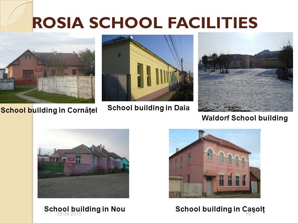 ROSIA SCHOOL FACILITIES School building in Cornăţel School building in Daia School building in NouSchool building in Caşolţ Waldorf School building 18