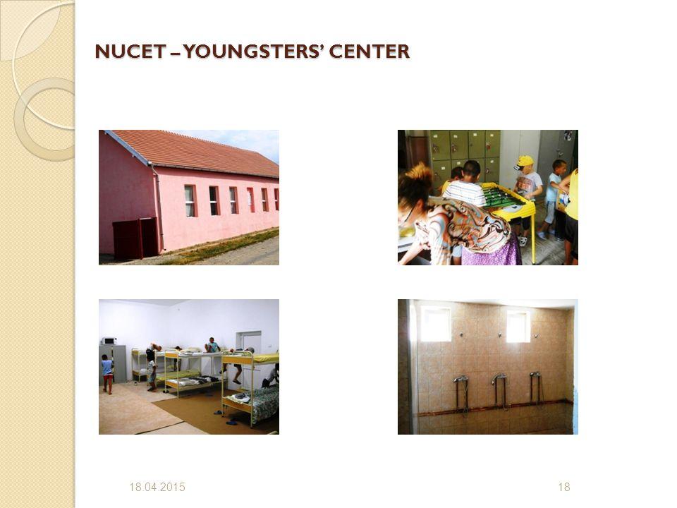 NUCET – YOUNGSTERS' CENTER NUCET – YOUNGSTERS' CENTER 18.04.201518