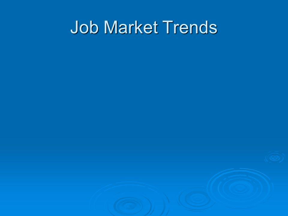 Job Market Trends