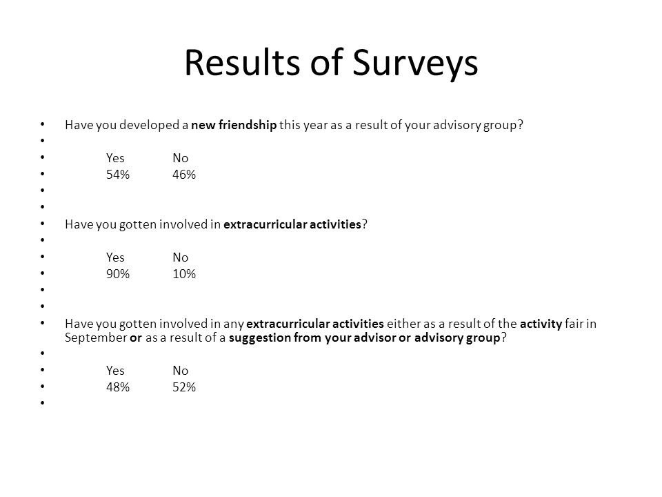 Results of Surveys Have you developed a new friendship this year as a result of your advisory group.