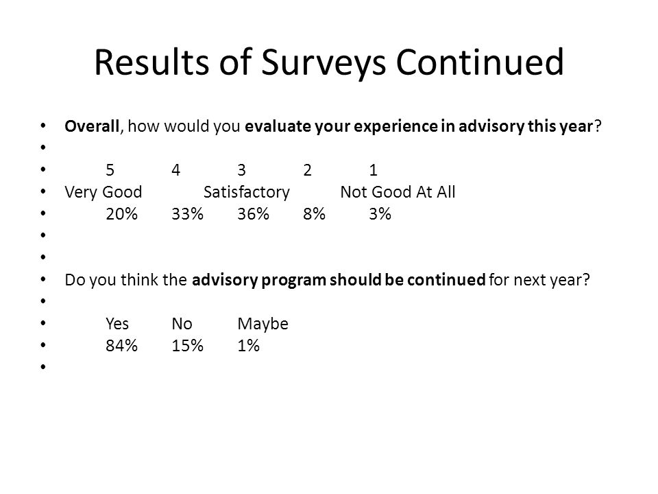 Results of Surveys Continued Overall, how would you evaluate your experience in advisory this year.