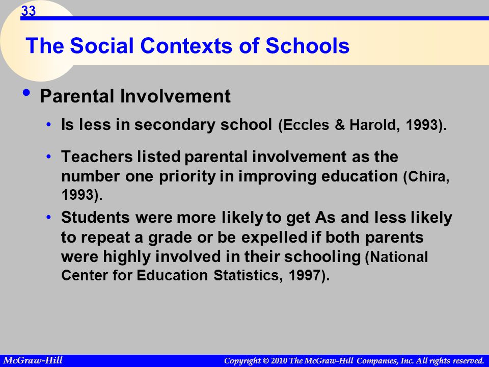 Copyright © 2010 The McGraw-Hill Companies, Inc. All rights reserved. McGraw-Hill 33 The Social Contexts of Schools Parental Involvement Is less in se