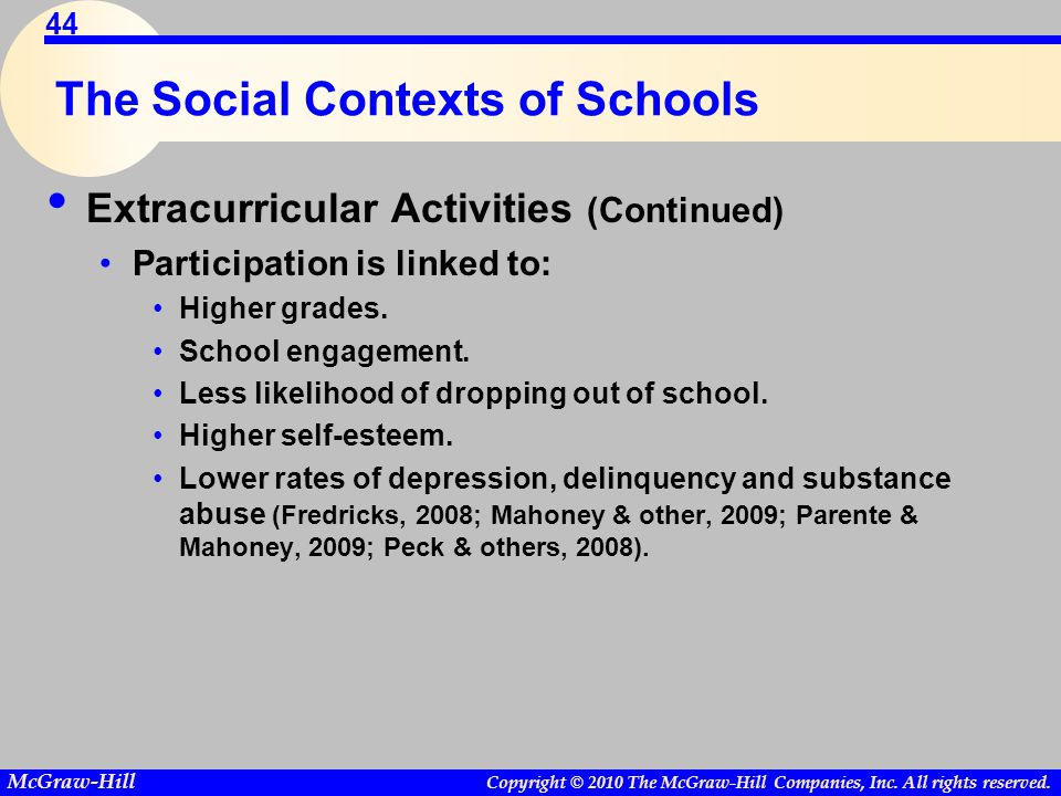 Copyright © 2010 The McGraw-Hill Companies, Inc. All rights reserved. McGraw-Hill 44 The Social Contexts of Schools Extracurricular Activities (Contin