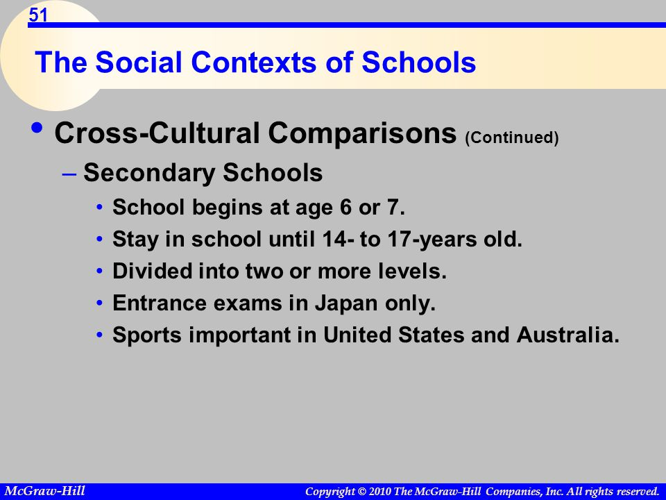 Copyright © 2010 The McGraw-Hill Companies, Inc. All rights reserved. McGraw-Hill 51 The Social Contexts of Schools Cross-Cultural Comparisons (Contin